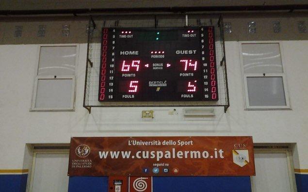 BasketCusPalermo